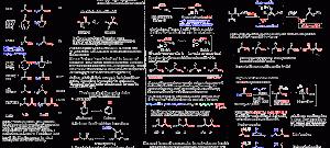 Summary Sheet #2: Enols andEnolates
