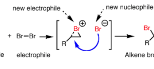 Nucleophile attacks Electrophile