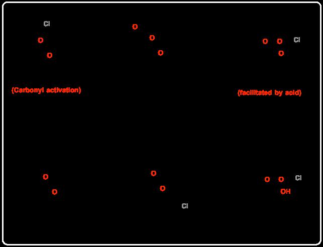 protontransfer_2