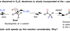 Another awesome example of acidcatalysis: Acids catalyze keto-enol tautomerism