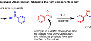 The Acid-Catalyzed Aldol Reaction