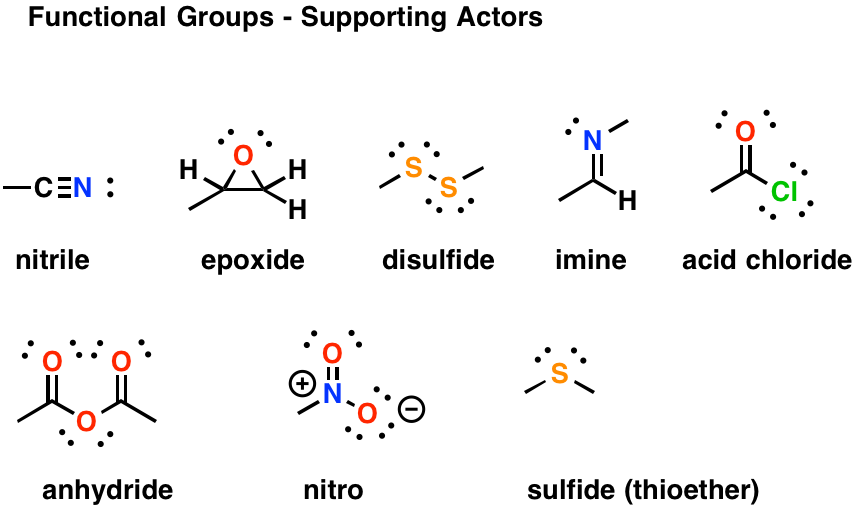 2-functionalgroups