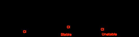 5-levels