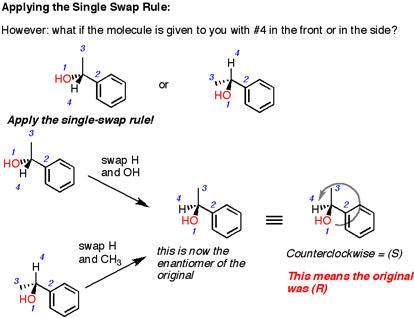 The Single Swap Rule