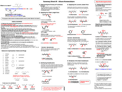 Summary Sheet – Alkane Nomenclature