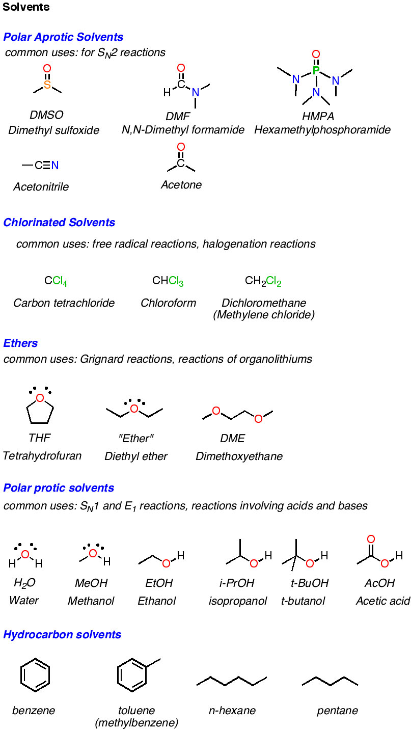 1-Solvents