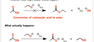 Common Mistakes with Carbonyls: Carboxylic Acids… Are Acids!