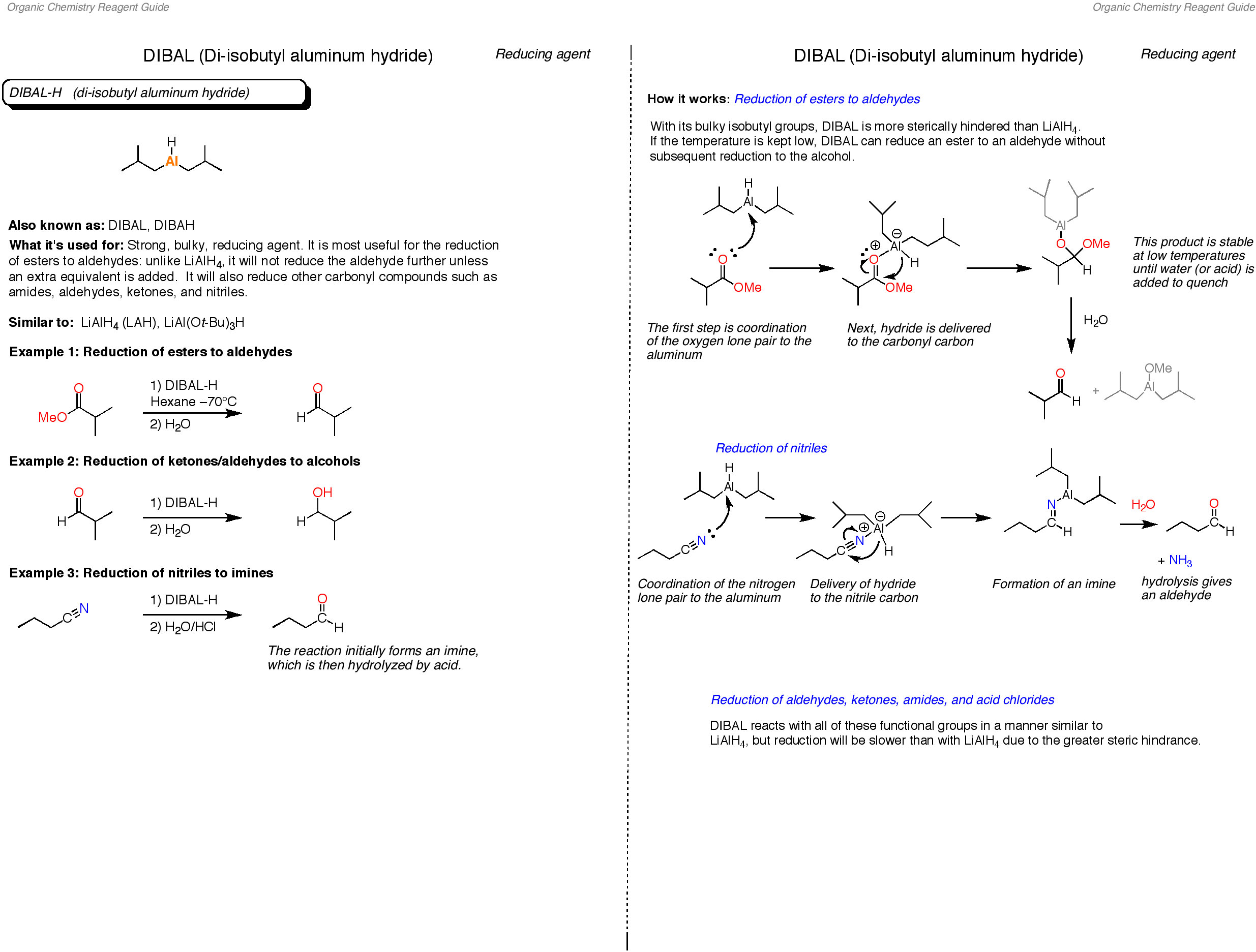 The Organic Chemistry Reagent Guide is here!
