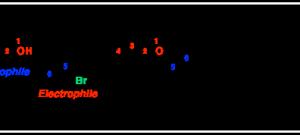 Common Blind Spot: Intramolecular Reactions
