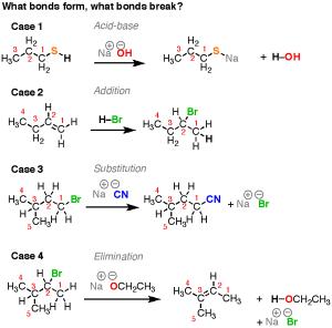 Blog – Page 37 – Master Organic Chemistry