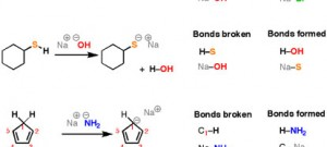 Introduction to Acid-Base Reactions