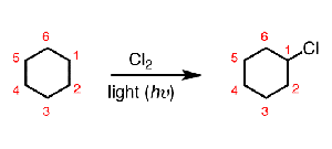 Introduction to Free Radical Substitution Reactions