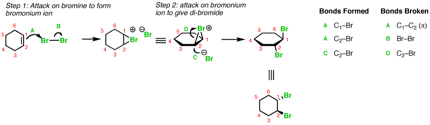 how to use chemdraw to draw a mechanism