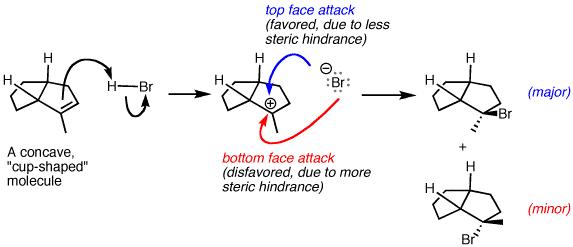 Addition of HBr to Alkenes – Master Organic Chemistry