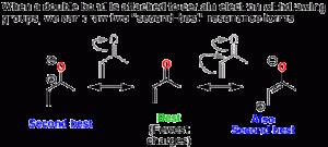 Exploring Resonance: Pi-acceptors