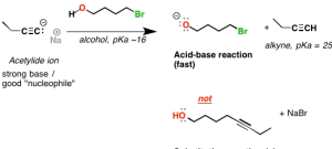 Acid Base Reactions Are Fast