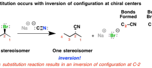 The SN2 Mechanism