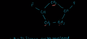 Khan Academy for Organic Chemistry – Part 2