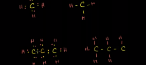 Khan Academy Videos for Organic Chemistry – Part 1