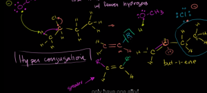 Khan Academy Videos for Organic Chemistry – Part 4