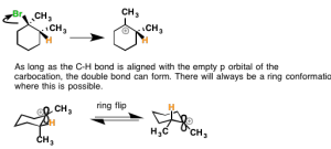 Comparing the E1 and E2 Reactions