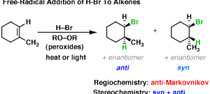 A Fourth Alkene Addition Pattern – Free Radical Addition