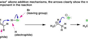 An Arrow-Pushing Dilemma In Concerted Reactions