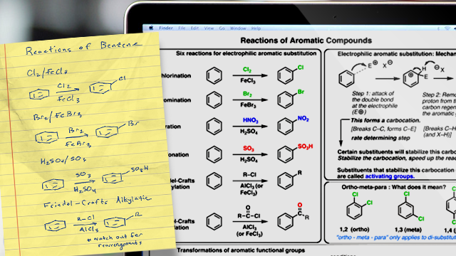 Organic Chemistry Resources And Study Tips Master Organic Chemistry