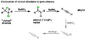 Alkynes Via Elimination Reactions