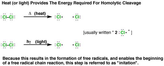 2-homolytic