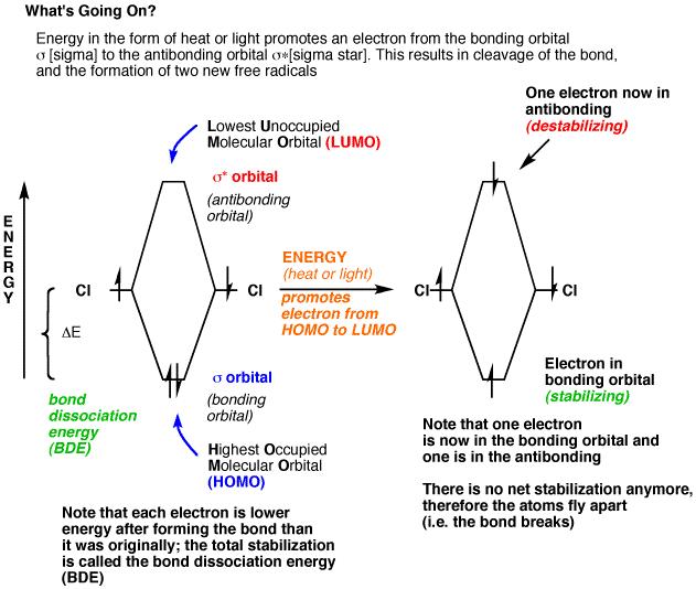 4-diagram