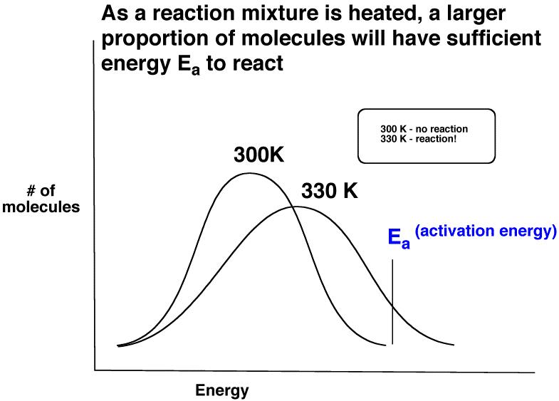 Mannich Reaction Reaction Coordinate Diagram Electrical Work