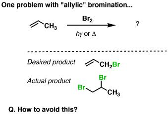 Allylic Bromination Master Organic Chemistry