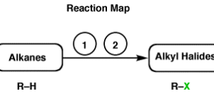 Synthesis (2) – Reactions of Alkanes