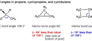 Cycloalkanes – Ring Strain In Cyclopropane And Cyclobutane