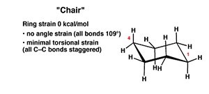Ring Strain in Cyclopentane and Cyclohexane