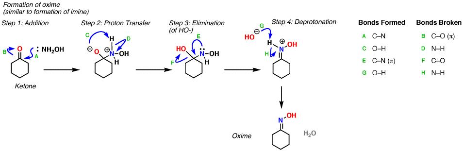 3-a-mech-oxime