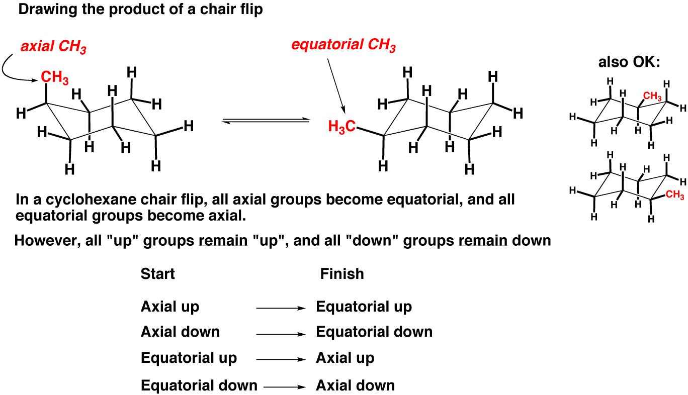The Cyclohexane Chair Flip – Master Organic Chemistry