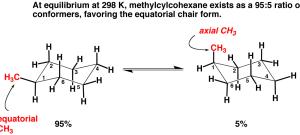 Substituted Cyclohexanes – Equatorial vs Axial