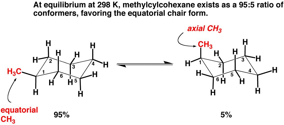 substituted cyclohexanes equatorial vs axial master organic