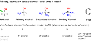Alcohols (1) – Nomenclature and Properties