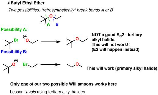 5-tbu-methyl-ether