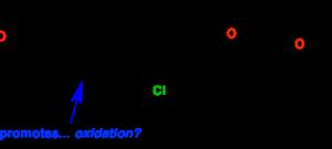 Reproducibility In Organic Chemistry