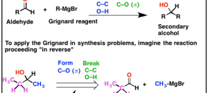 Synthesis Using Grignard Reagents (1)