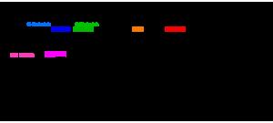 Infrared Spectroscopy: A Quick Primer On Interpreting Spectra