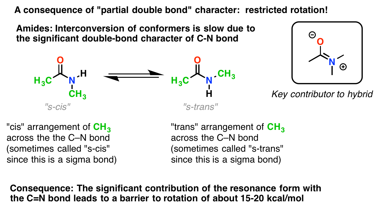 Conjugation And Resonance Master Organic Chemistry Of A Pair Oxygen Atoms Above Energy Level Diagrams For The Image Crucial Concept Here Is Just Partial Double Bond Character If S Cis Trans Doesnt Make Sense To You After Thinking About