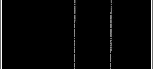 Molecular Orbital Diagram For A Simple Pi Bond – Bonding And Antibonding