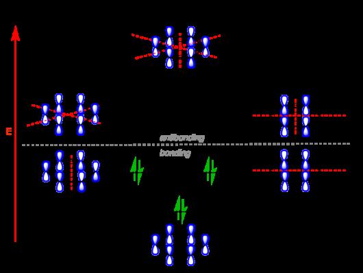The Pi Molecular Orbitals Of Benzene  U2013 Master Organic Chemistry
