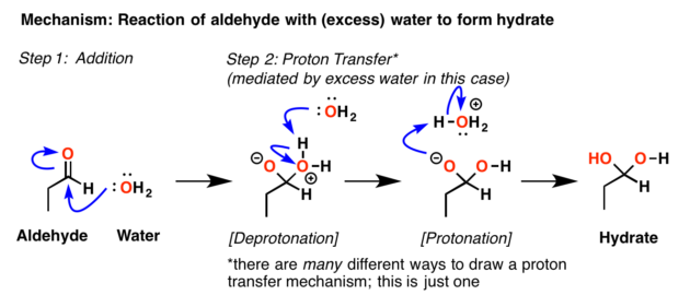 Pyranoses And Furanoses Ring Chain Tautomerism In Sugars Master