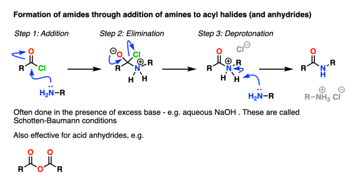 The Amide Functional Group: Properties, Synthesis, and Nomenclature